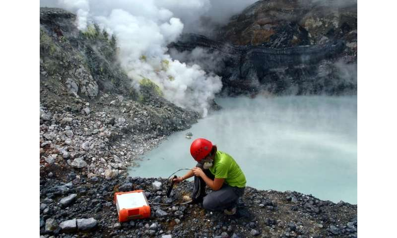 Microbes living in a toxic volcanic lake could hold clues to life on Mars