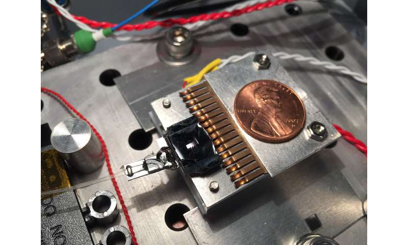 Mini toolkit for measurements: New NIST chip hints at quantum sensors of the future