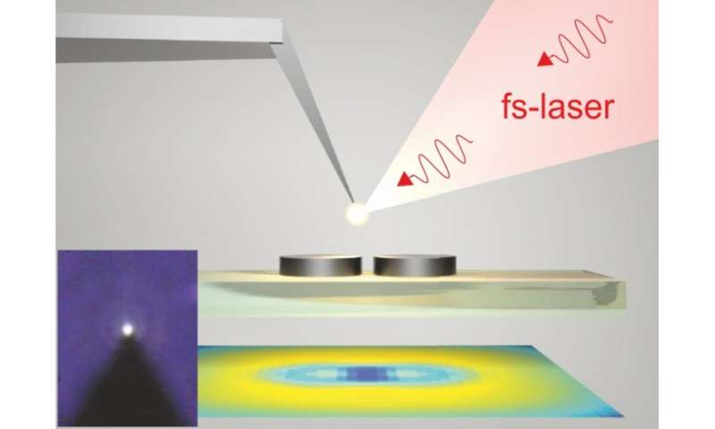 'Nanobulb' helps see subwavelength-size objects with ordinary microscope