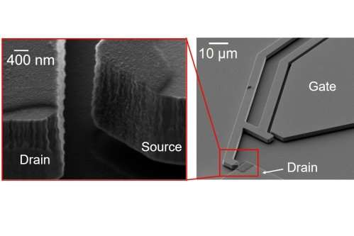 Nanocrystalline graphite enables new class of harsh environment electronics
