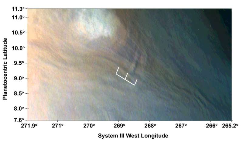 NASA's Juno mission detects Jupiter wave trains