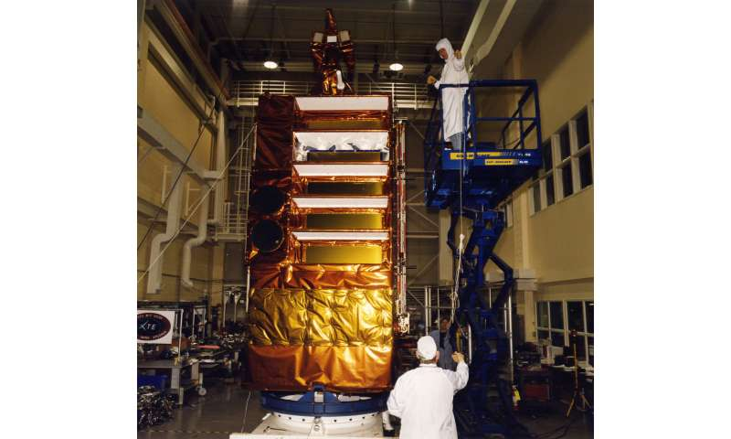 NASA's Rossi X-ray Timing Explorer spacecraft to re-enter over tropics