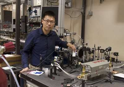 New Analysis Tool Could Bolster Development of Efficient Engines and Fuel