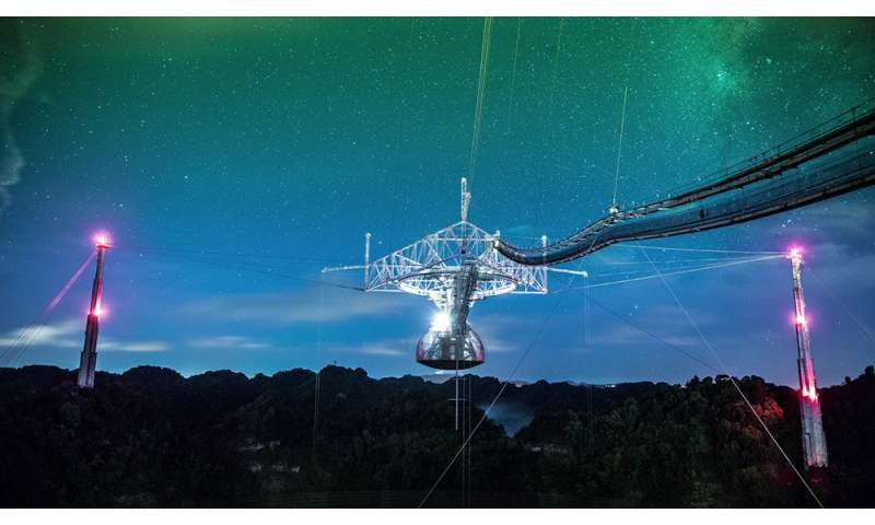 New Arecibo Observatory message challenge announced