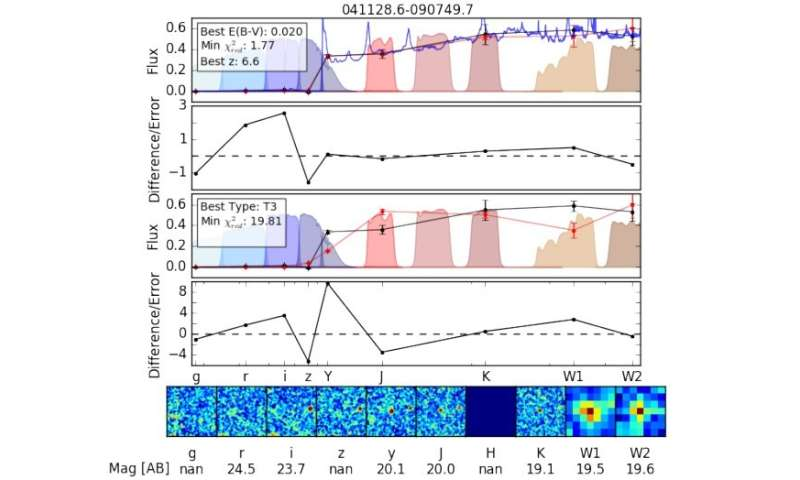 **New bright high-redshift quasar discovered using VISTA