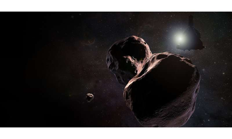 New Horizons wakes for historic Kuiper Belt flyby