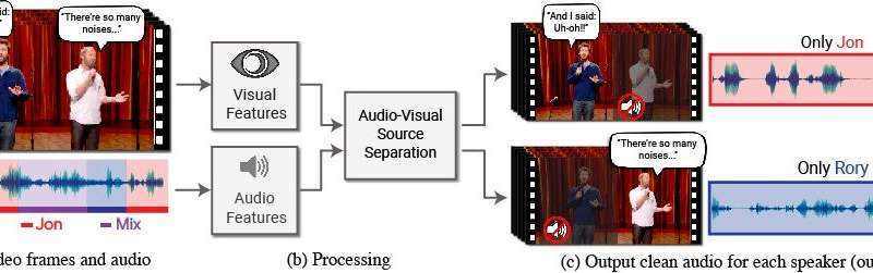 New method enables high quality speech separation
