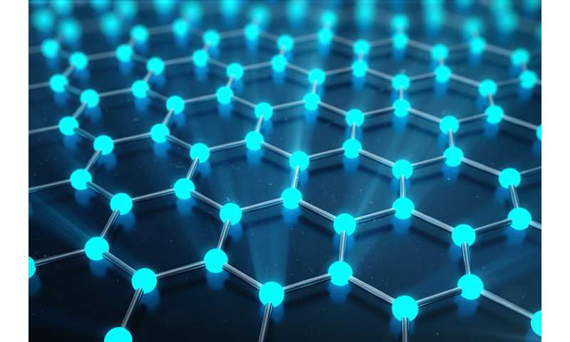 New view on electron interactions in graphene