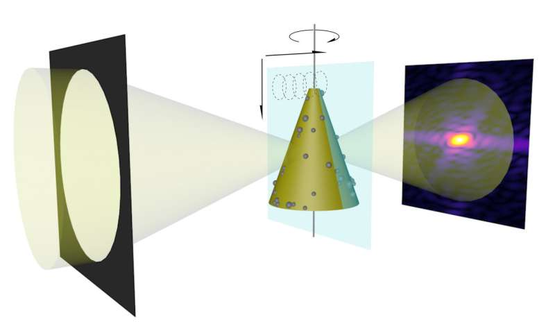 New X-ray imaging approach could boost nanoscale resolution for advanced photon source upgrade