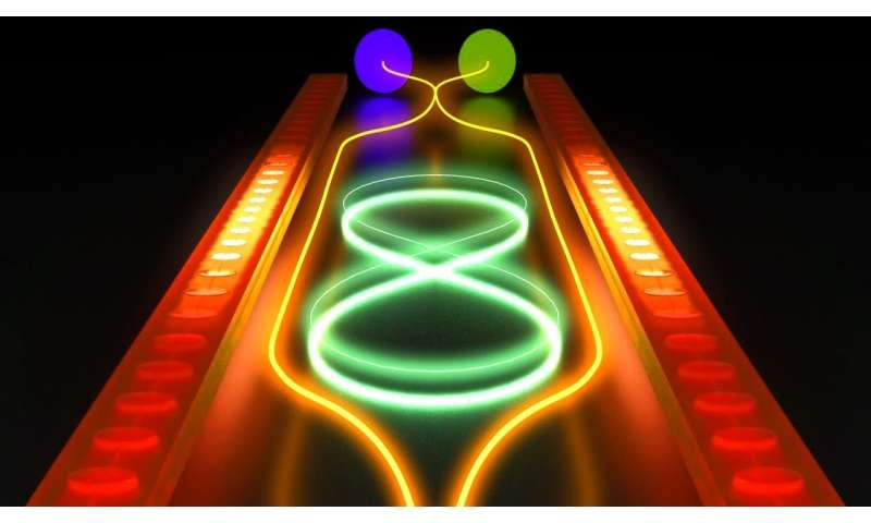 Next step towards quantum network based on micromechanical beams
