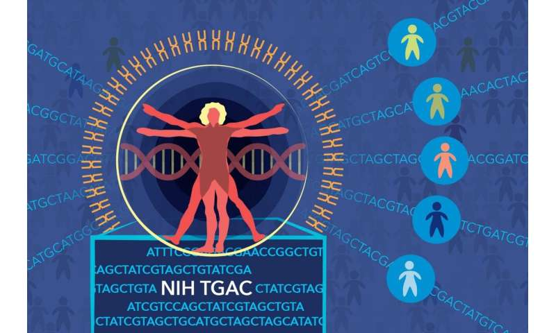 NIH pilot project will match researchers to genes, gene variants of interest