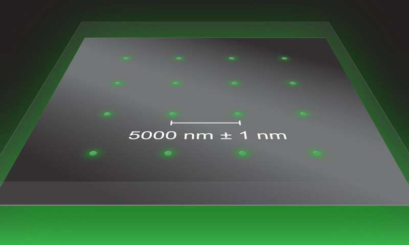 NIST puts the optical microscope under the microscope to achieve atomic accuracy