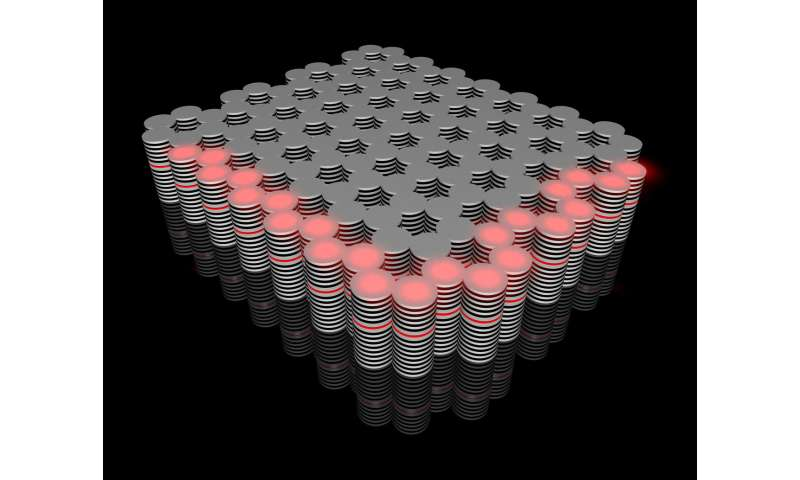 Hexbyte - News - Science/Nature | Novel topological insulator