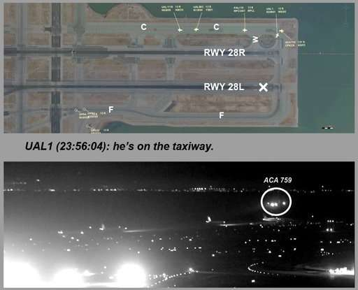 NTSB considering technology to avoid accidents, close calls
