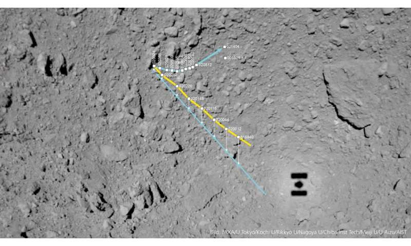 Numerous boulders, many rocks, no dust: MASCOT's zigzag course across the asteroid Ryugu