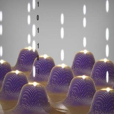 On-demand room-temperature single photon array—a quantum communication breakthrough