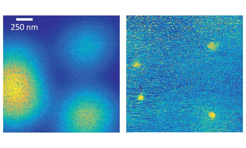 Optical nanoscope allows imaging of quantum dots