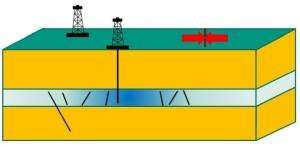 Optimized positioning of geothermal boreholes reduces seismicity