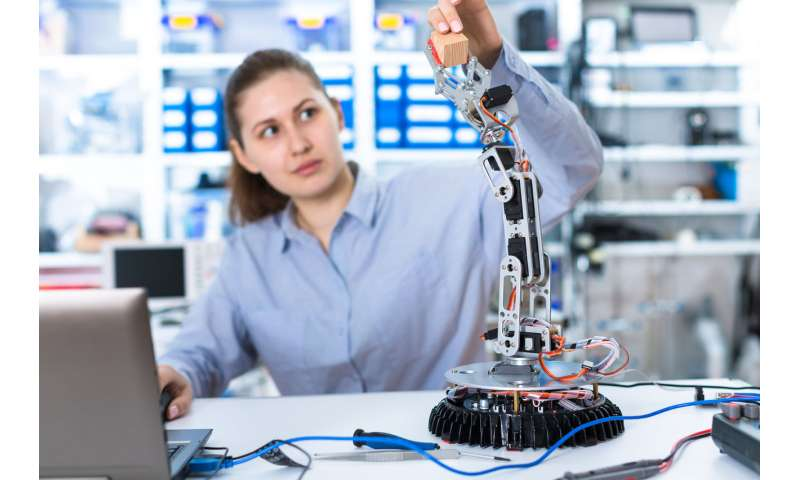 Perceptions about what it takes to succeed in STEM fields may keep women out