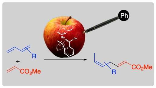 Phenyl addition made a poison useful for a chemical reaction in catalysis