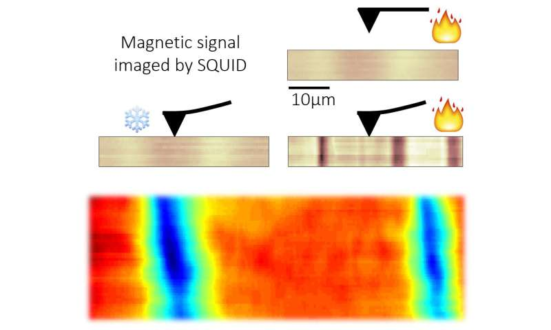 Pressure tuned magnetism paves the way for novel electronic devices