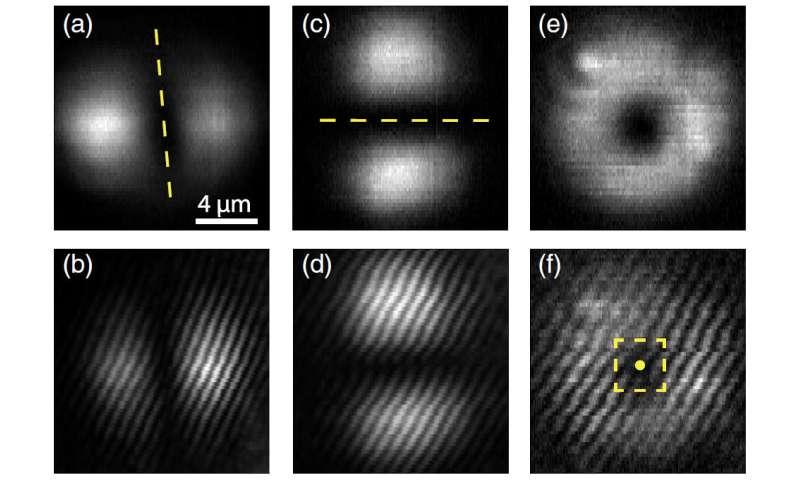 Problem in exciton-polariton physics resolved using novel method