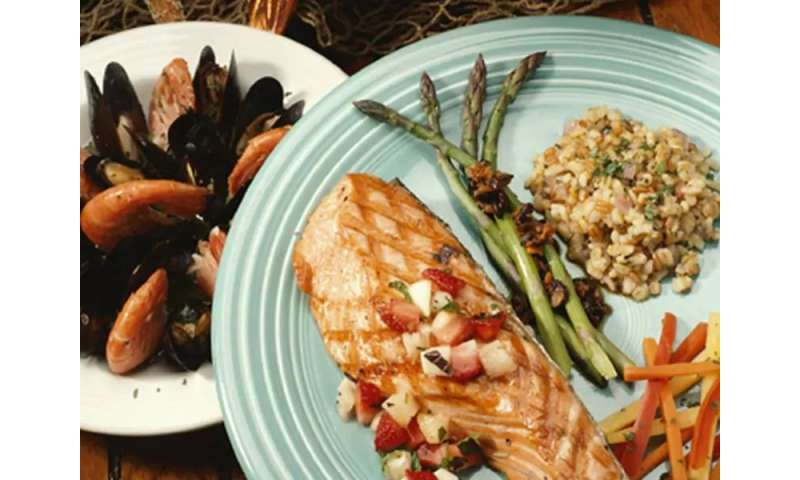 Protein portions: feeling satisfied on fewer calories