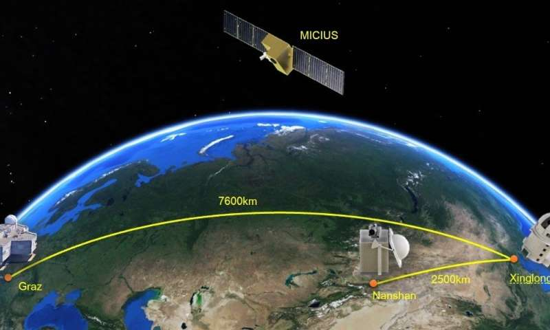 Real-world intercontinental quantum communications enabled by the Micius satellite