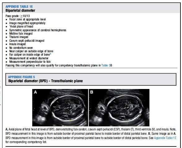 Recommendations to improve the quality of ultrasound imaging in obstetrics and gynecology