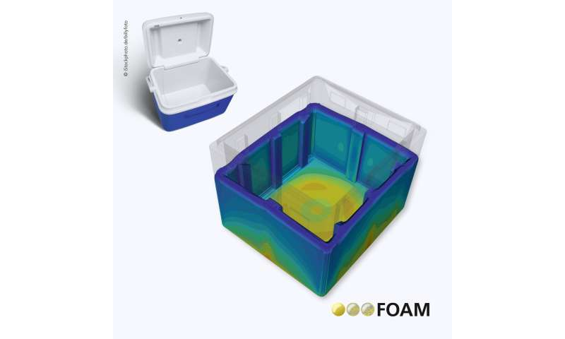 Reliably simulating polyurethane foams