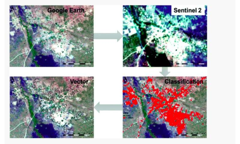 Remote sensing techniques could improve electrification planning in Zambia