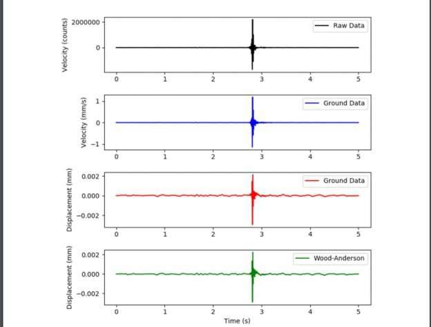 Report on seismic context measurements for induced seismicity