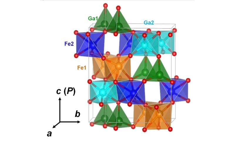 Room-temperature multiferroic thin films and their properties