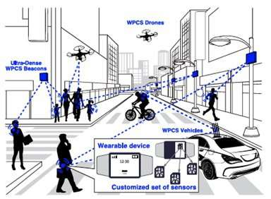 RUDN Mathematicians Suggested Exchanging Wireless Energy for the Data Collected by Sensors in Personal Mobile Devices