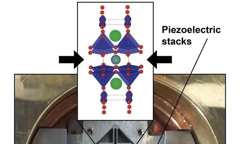 Science: High pressure orders electrons