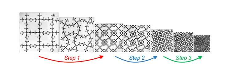 **Self-folding metamaterial