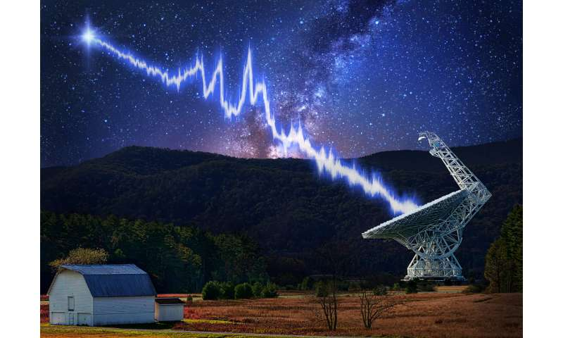 SETI project homes in on strange 'fast radio bursts'