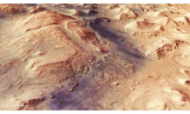 Shaping the surface of Mars with water, wind and ice