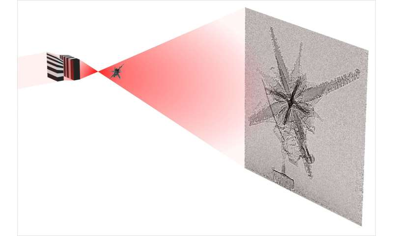 Sharpening the X-ray view of the nanocosm