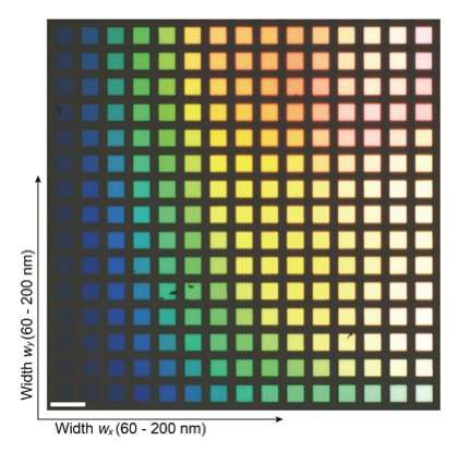 Silicon nanoblock arrays create vivid colors with subwavelength resolution