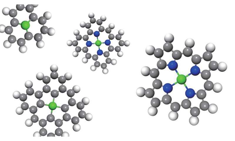 Simple equation directs creation of clean-energy catalysts