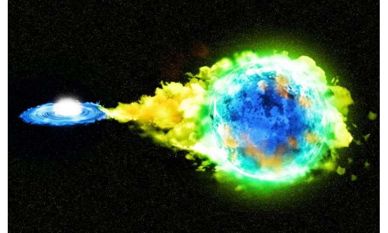 Simulations uncover why some supernova explosions produce so much manganese and nickel Simulationsu