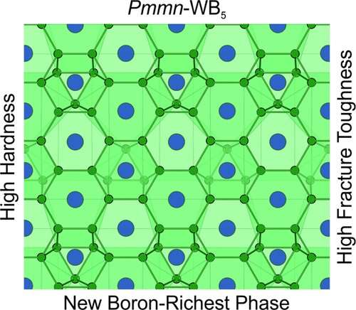 Skoltech scientists predict a new superhard material with unique properties