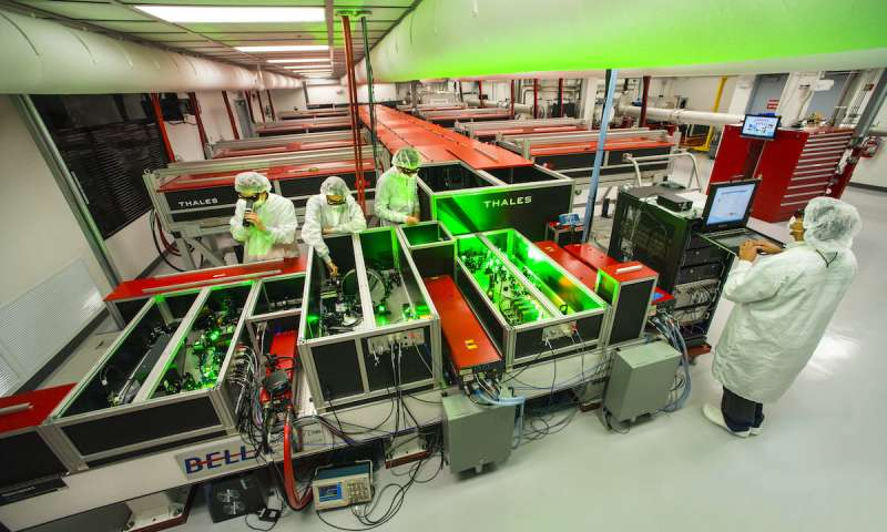 Study recommends strong role for national labs in 'second laser revolution'