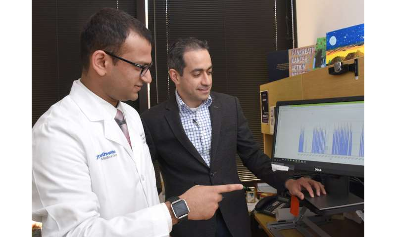 Study: Wearable fitness monitors useful in cancer treatment