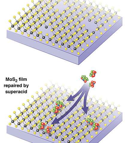 Superacids are good medicine for super thin semiconductors