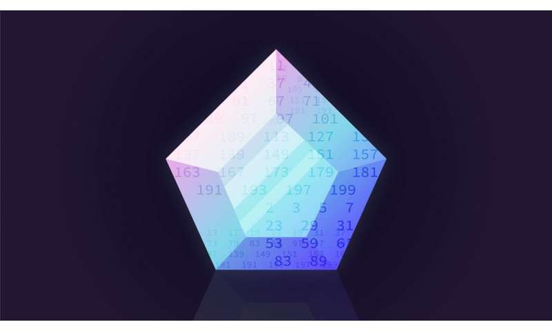 Surprising hidden order unites prime numbers and crystal-like materials
