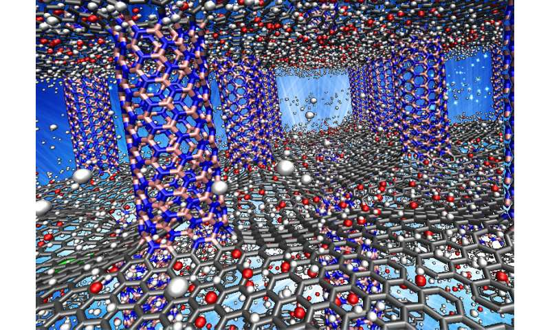 'Sweet spot' in sweet material for hydrogen storage