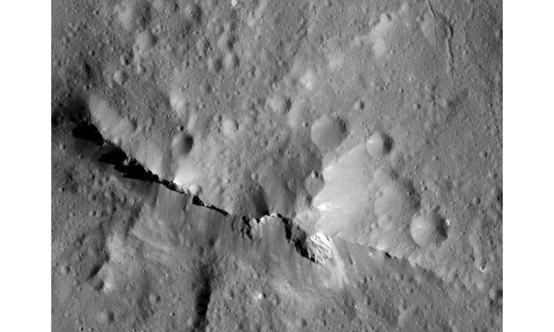SwRI-led team finds evidence for carbon-rich surface on Ceres