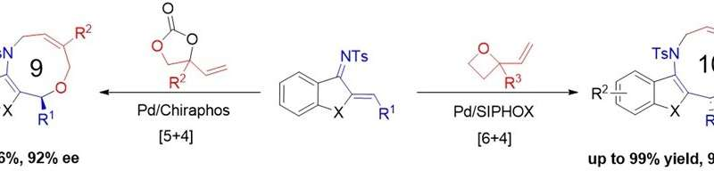 Synthesis of medium-sized ring structured compounds